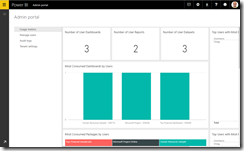 powerbi-admin-portal-usage